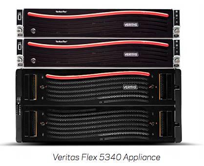 Veritas推出两款全新一体机,全力保护企业关键数据和业务信息